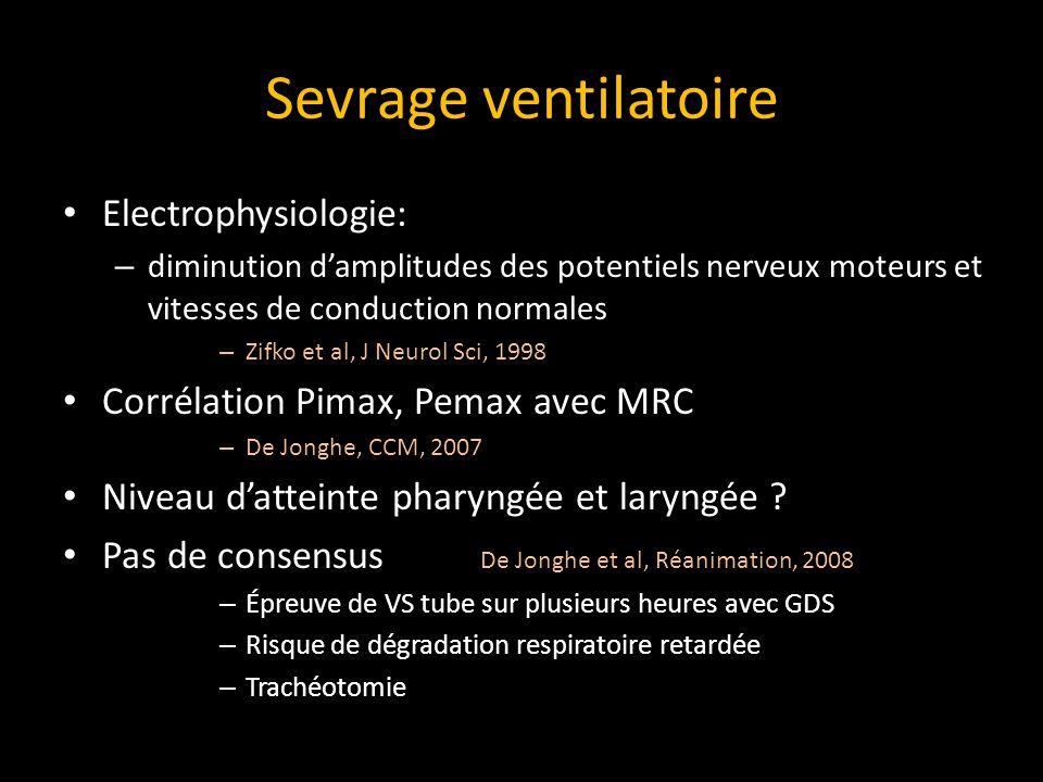 Sevrage ventilatoire Electrophysiologie: