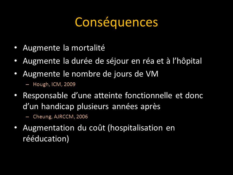 Conséquences Augmente la mortalité
