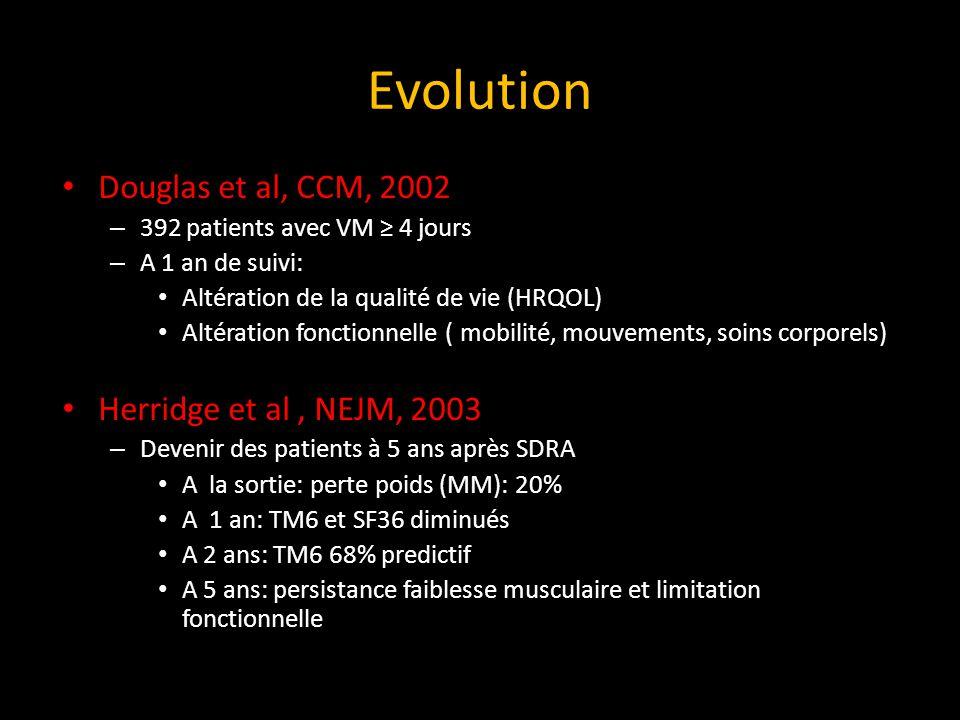 Evolution Douglas et al, CCM, 2002 Herridge et al , NEJM, 2003