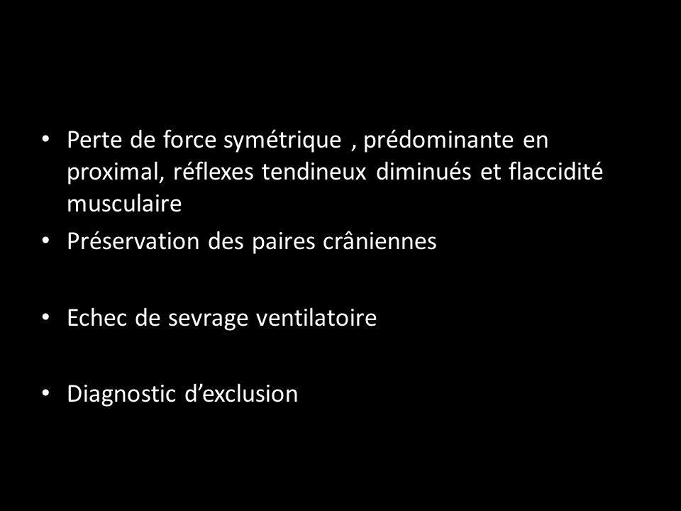 Perte de force symétrique , prédominante en proximal, réflexes tendineux diminués et flaccidité musculaire