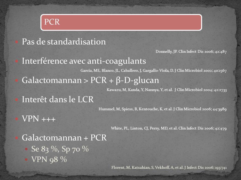 Pas de standardisation Interférence avec anti-coagulants