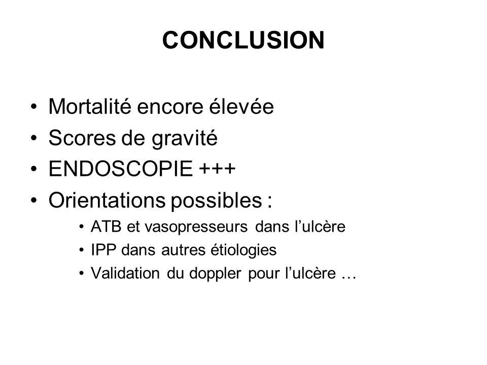 CONCLUSION Mortalité encore élevée Scores de gravité ENDOSCOPIE +++