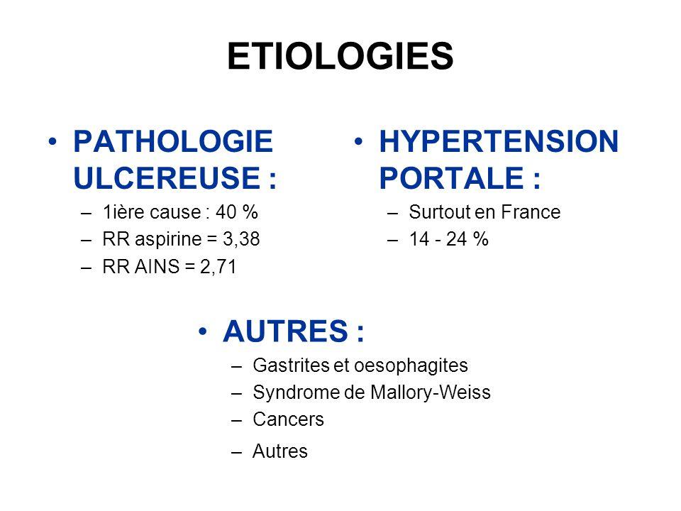 ETIOLOGIES PATHOLOGIE ULCEREUSE : HYPERTENSION PORTALE : AUTRES :