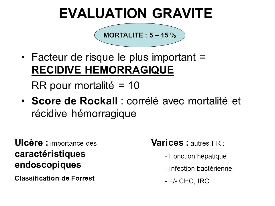 EVALUATION GRAVITE MORTALITE : 5 – 15 % Facteur de risque le plus important = RECIDIVE HEMORRAGIQUE.