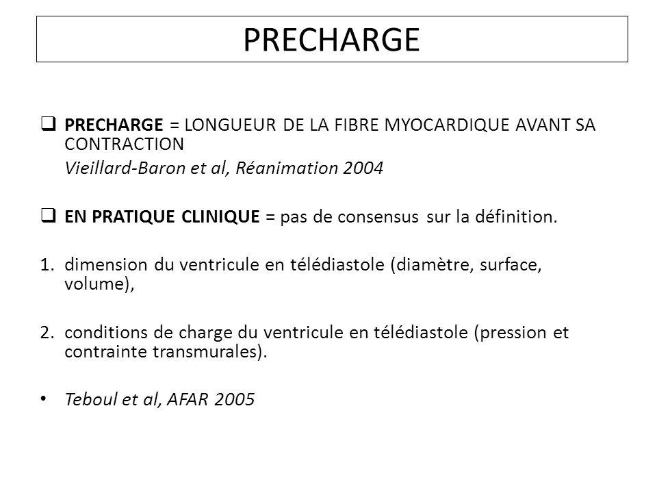 PRECHARGE PRECHARGE = LONGUEUR DE LA FIBRE MYOCARDIQUE AVANT SA CONTRACTION. Vieillard-Baron et al, Réanimation 2004.