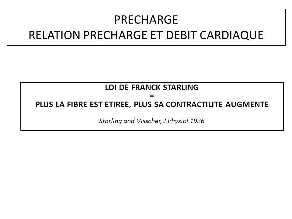 PRECHARGE RELATION PRECHARGE ET DEBIT CARDIAQUE