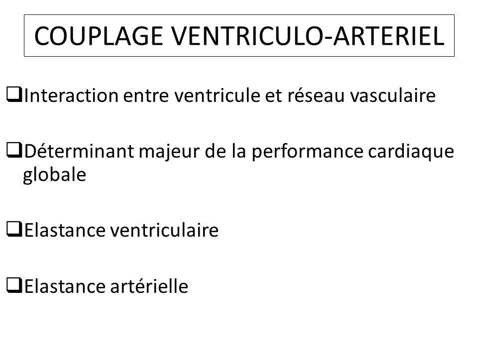 COUPLAGE VENTRICULO-ARTERIEL