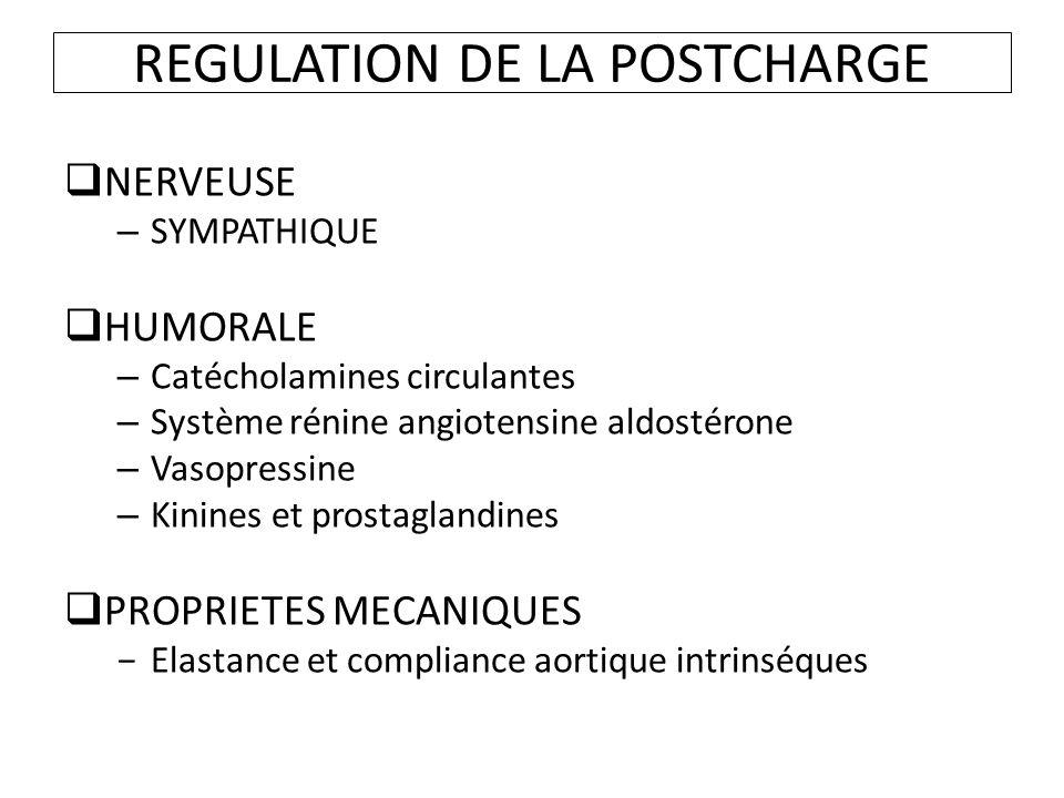 REGULATION DE LA POSTCHARGE