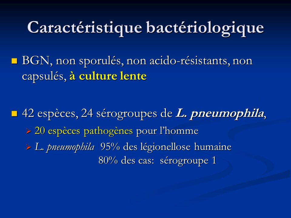 Caractéristique bactériologique