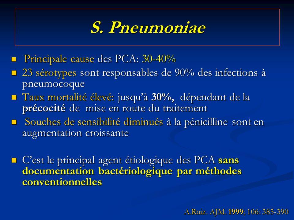 S. Pneumoniae Principale cause des PCA: 30-40% 23 sérotypes sont responsables de 90% des infections à pneumocoque.