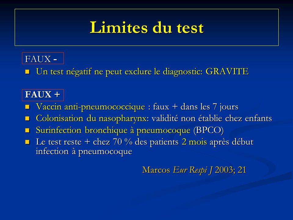 Limites du test FAUX - Un test négatif ne peut exclure le diagnostic: GRAVITE. FAUX + Vaccin anti-pneumococcique : faux + dans les 7 jours.