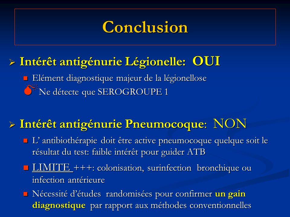 Conclusion Intérêt antigénurie Légionelle: OUI