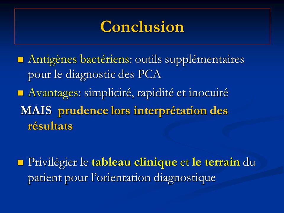 Conclusion Antigènes bactériens: outils supplémentaires pour le diagnostic des PCA. Avantages: simplicité, rapidité et inocuité.