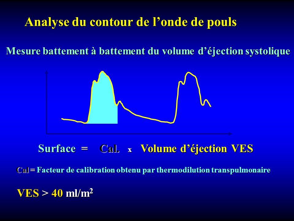 Analyse du contour de l'onde de pouls
