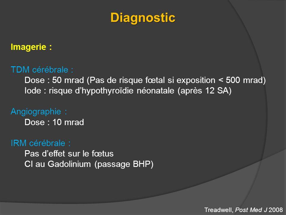 Diagnostic Imagerie : TDM cérébrale :