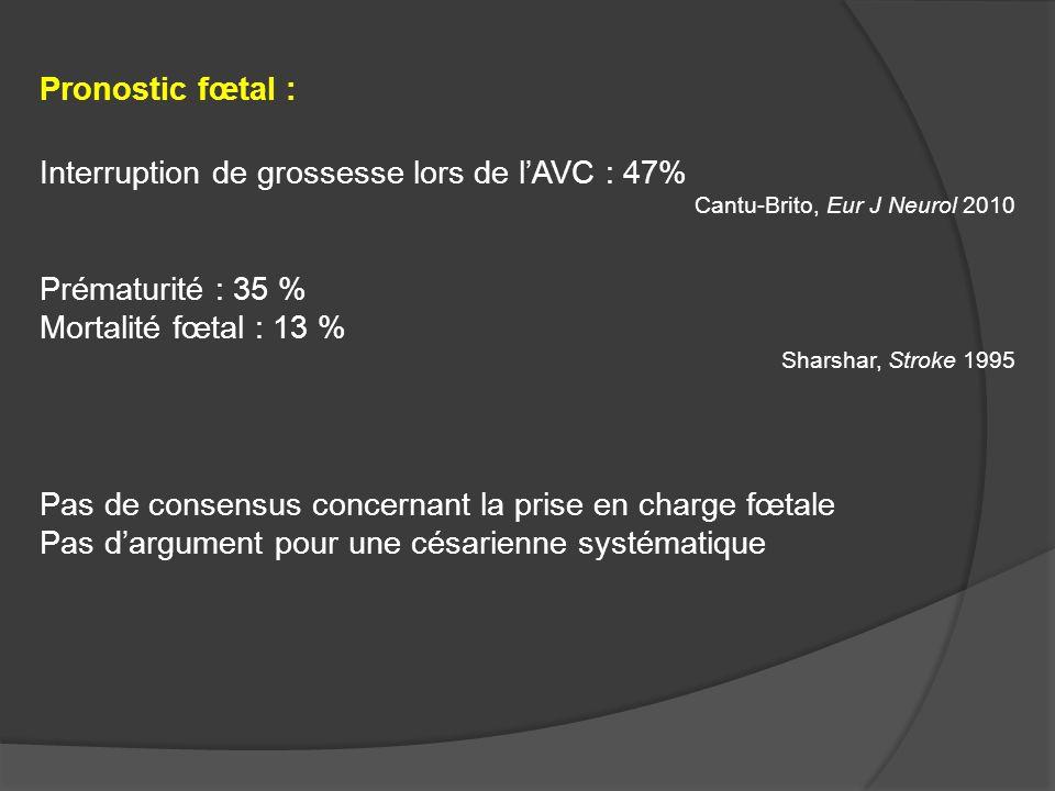 Interruption de grossesse lors de l'AVC : 47%
