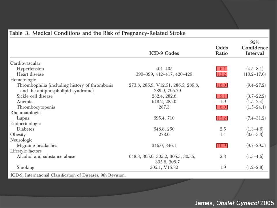 James, Obstet Gynecol 2005