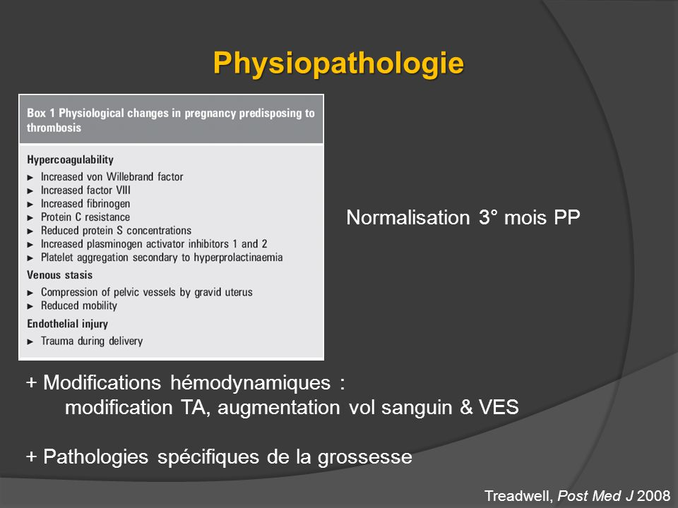 Physiopathologie Normalisation 3° mois PP