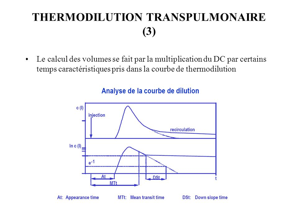 THERMODILUTION TRANSPULMONAIRE (3)