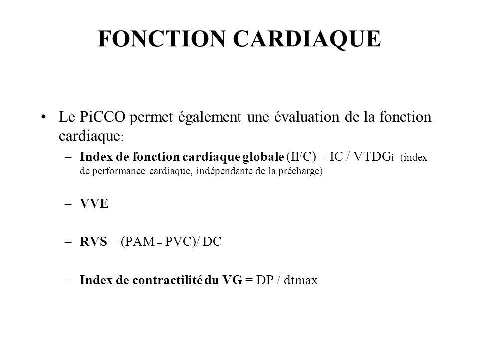 FONCTION CARDIAQUE Le PiCCO permet également une évaluation de la fonction cardiaque: