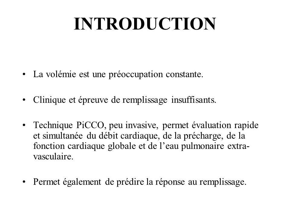 INTRODUCTION La volémie est une préoccupation constante.