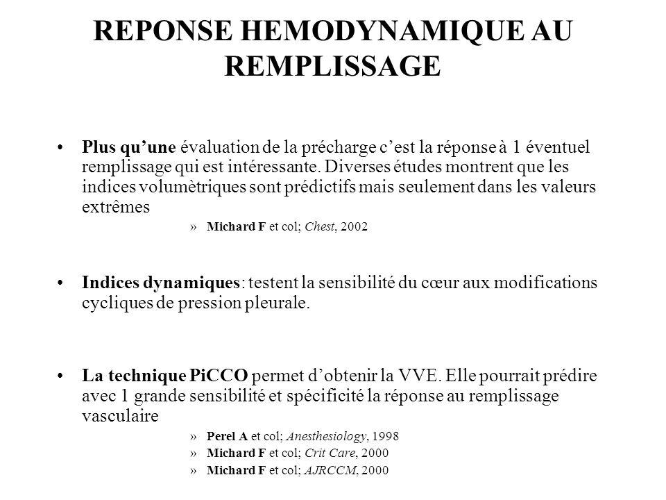 REPONSE HEMODYNAMIQUE AU REMPLISSAGE
