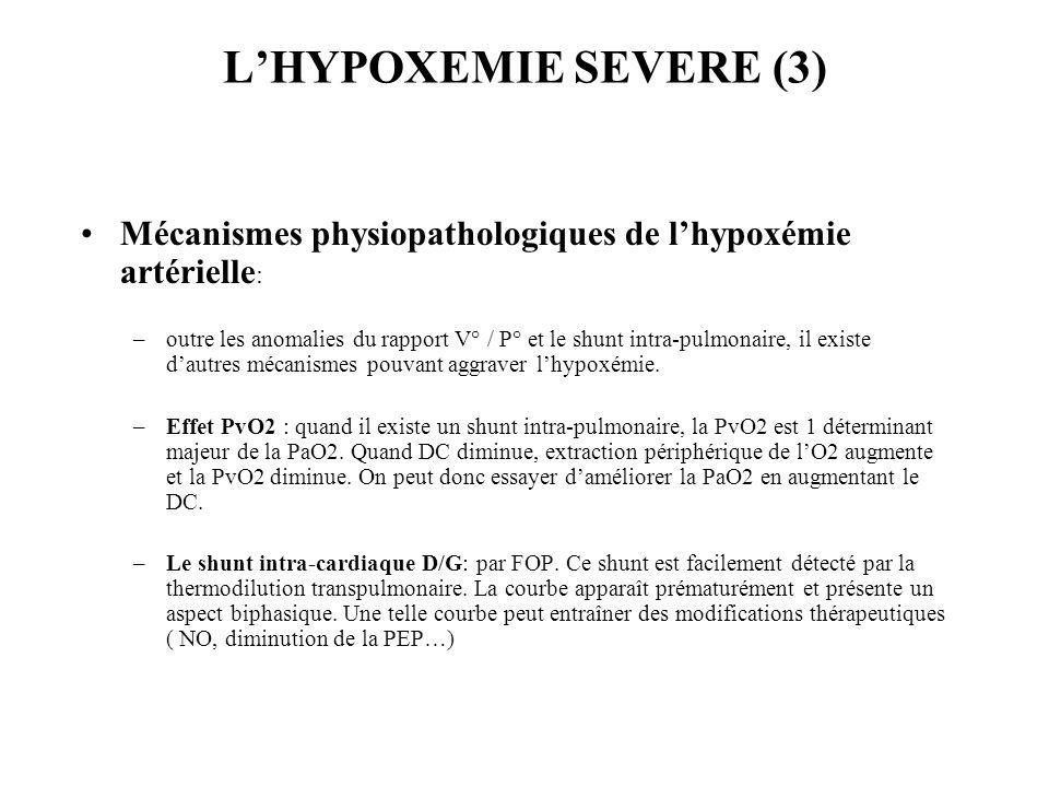 L'HYPOXEMIE SEVERE (3) Mécanismes physiopathologiques de l'hypoxémie artérielle: