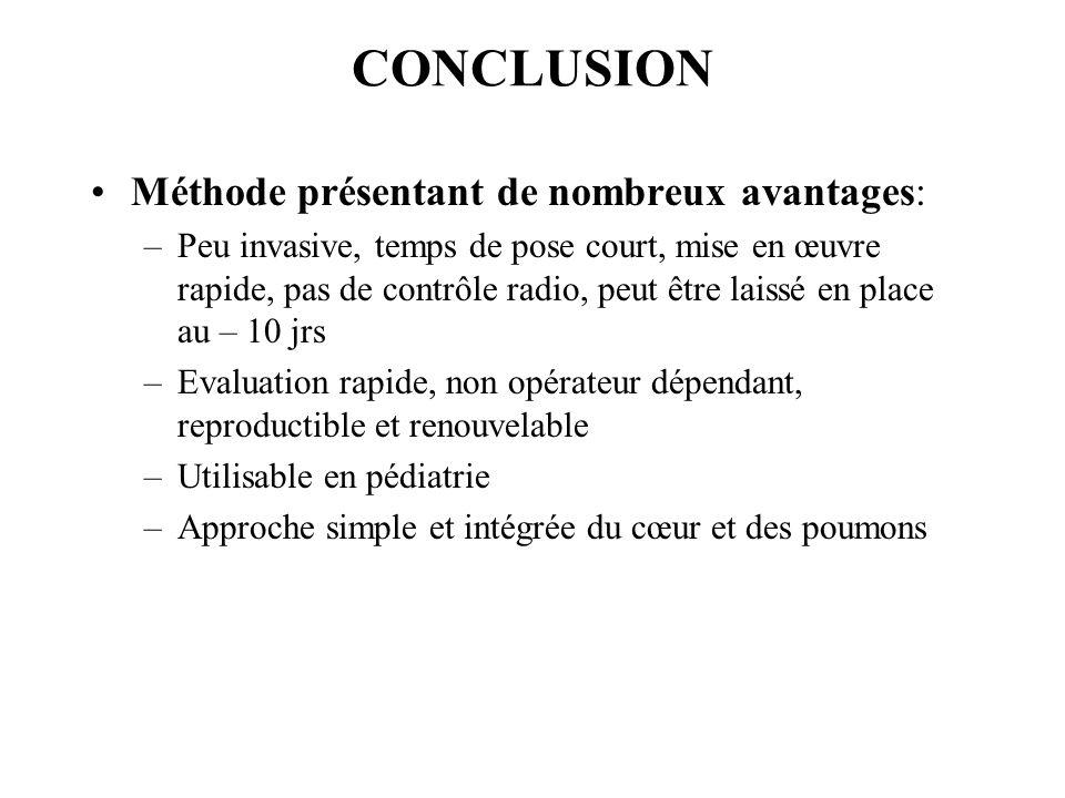 CONCLUSION Méthode présentant de nombreux avantages: