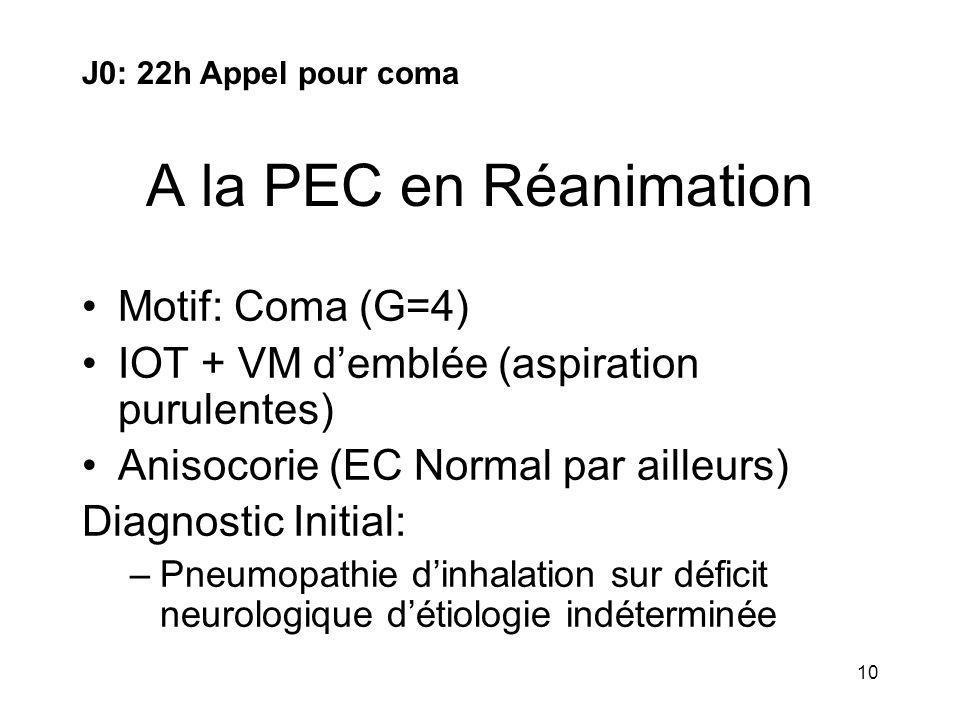 A la PEC en Réanimation Motif: Coma (G=4)