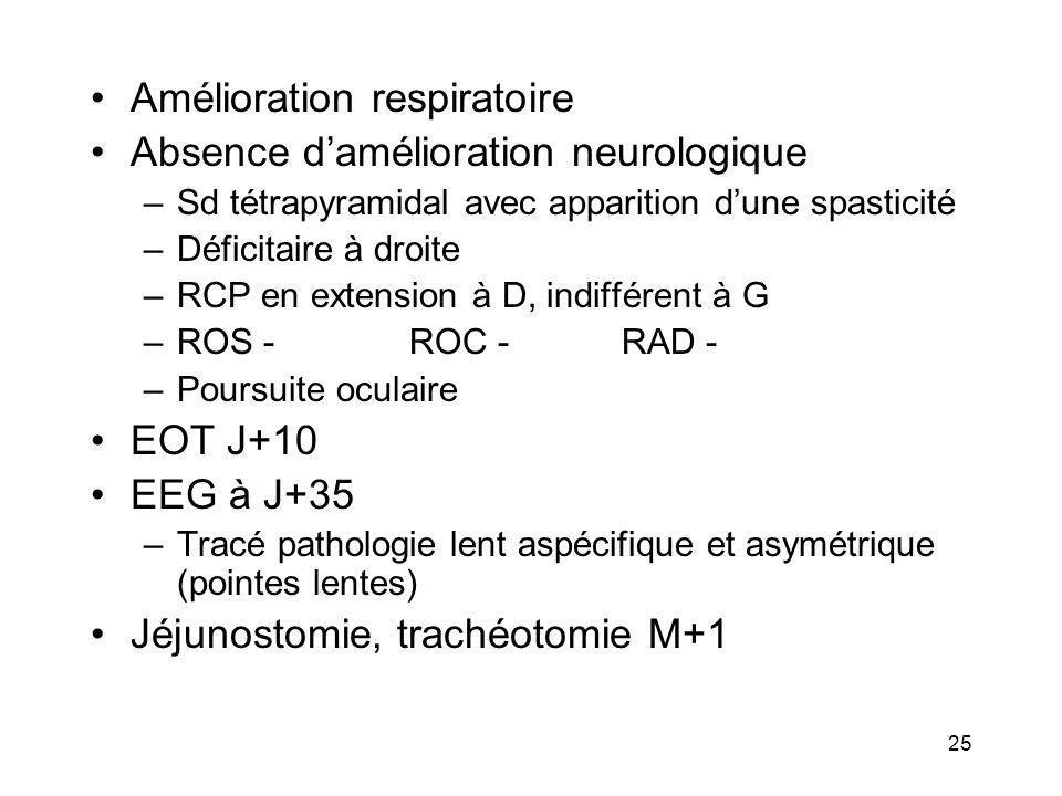 Amélioration respiratoire Absence d'amélioration neurologique