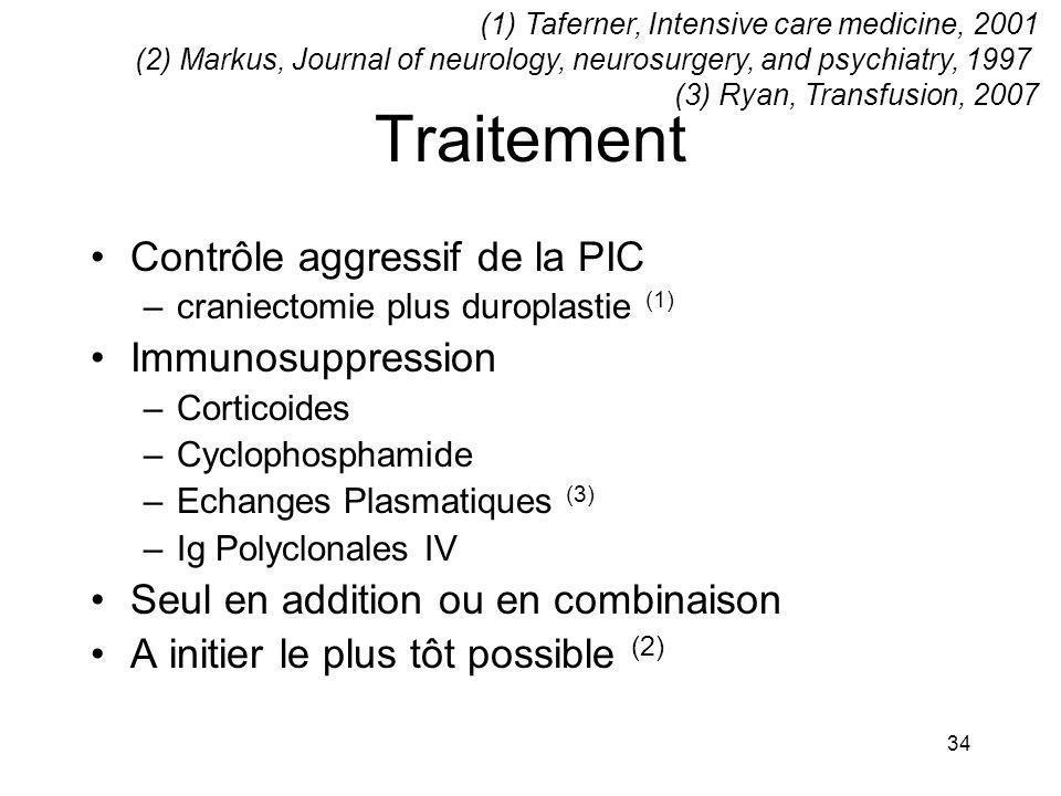 Traitement Contrôle aggressif de la PIC Immunosuppression