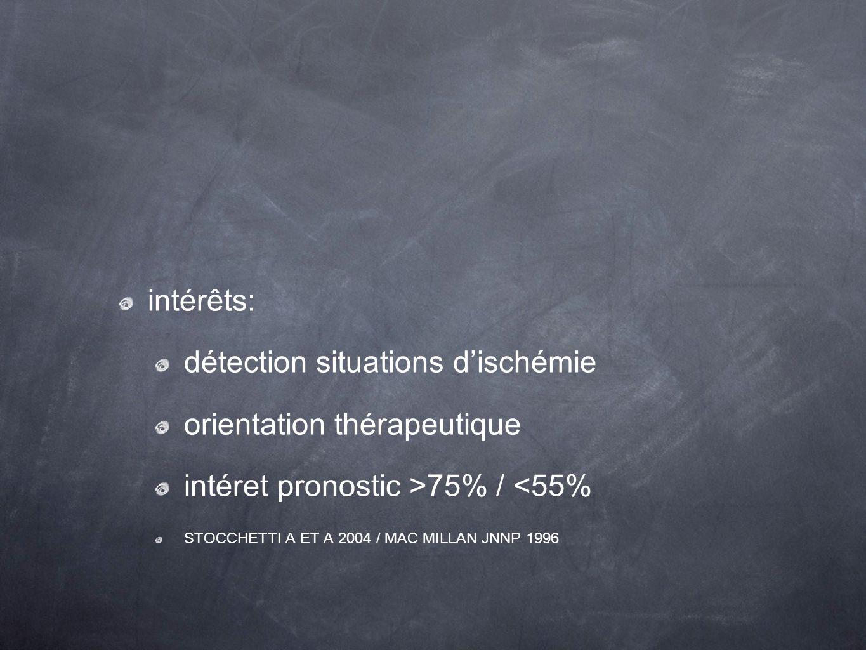 détection situations d'ischémie orientation thérapeutique