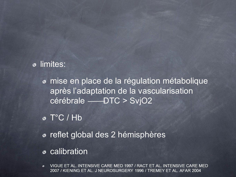 reflet global des 2 hémisphères calibration