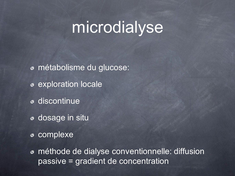 microdialyse métabolisme du glucose: exploration locale discontinue