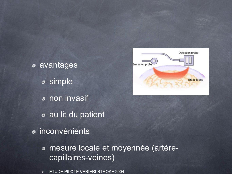 mesure locale et moyennée (artère- capillaires-veines)