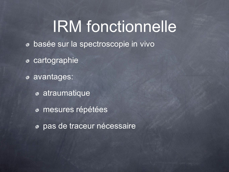 IRM fonctionnelle basée sur la spectroscopie in vivo cartographie