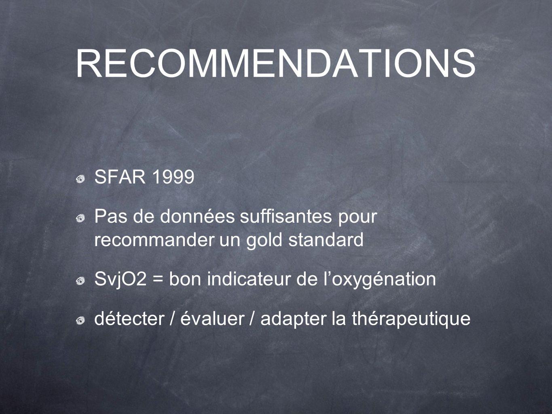 RECOMMENDATIONS SFAR 1999. Pas de données suffisantes pour recommander un gold standard. SvjO2 = bon indicateur de l'oxygénation.