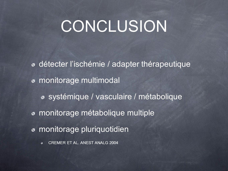 CONCLUSION détecter l'ischémie / adapter thérapeutique