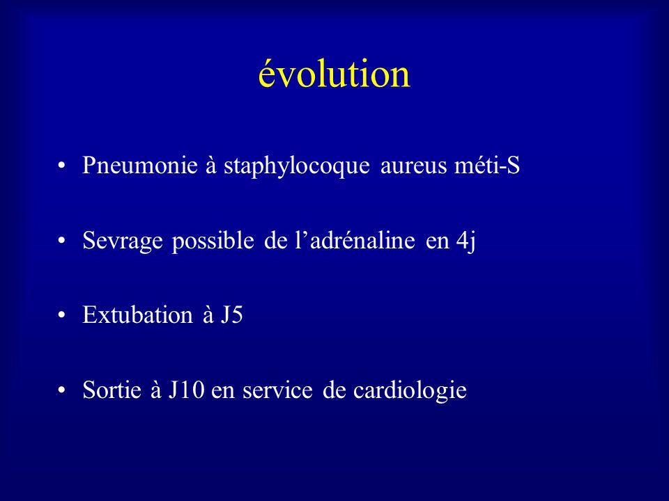 évolution Pneumonie à staphylocoque aureus méti-S