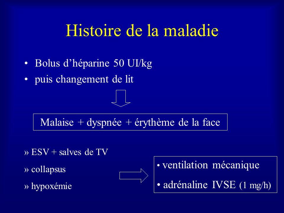Malaise + dyspnée + érythème de la face