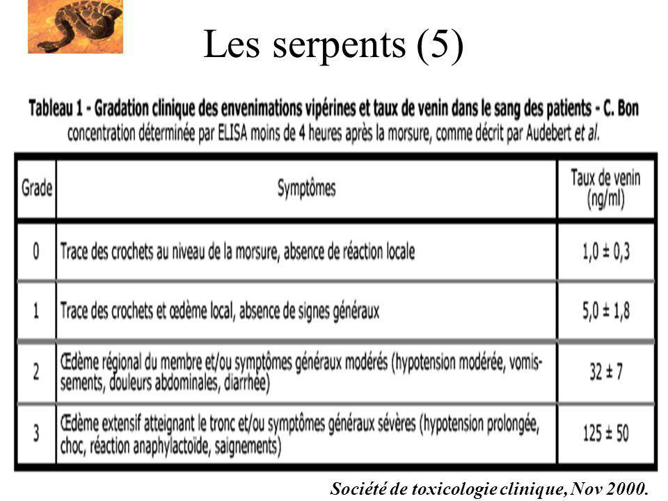 Société de toxicologie clinique, Nov 2000.