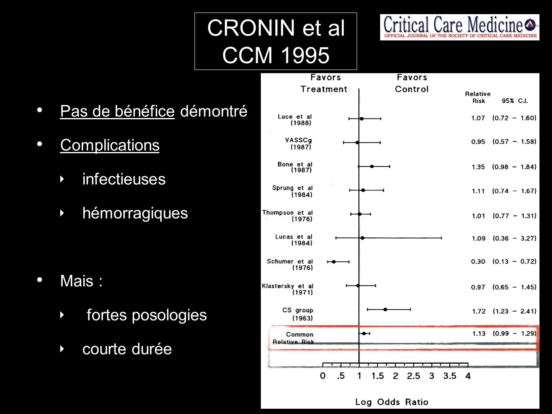 CRONIN et al CCM 1995 Pas de bénéfice démontré Complications