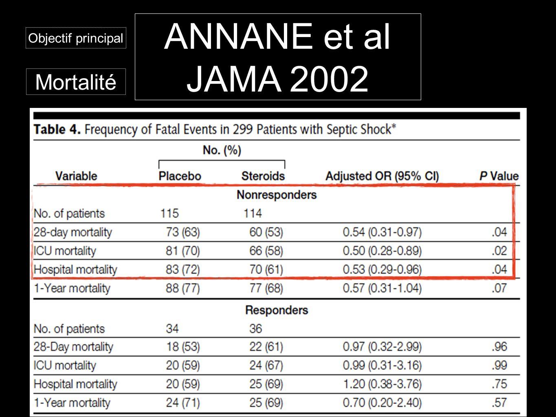 ANNANE et al JAMA 2002 Objectif principal Mortalité