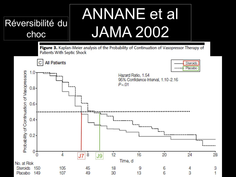 ANNANE et al JAMA 2002 Réversibilité du choc J7 J9