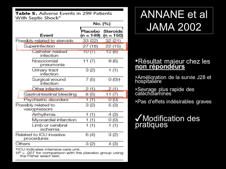 ANNANE et al JAMA 2002 Modification des pratiques
