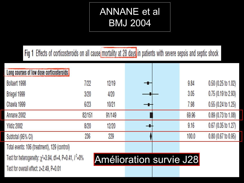 ANNANE et al BMJ 2004 Amélioration survie J28