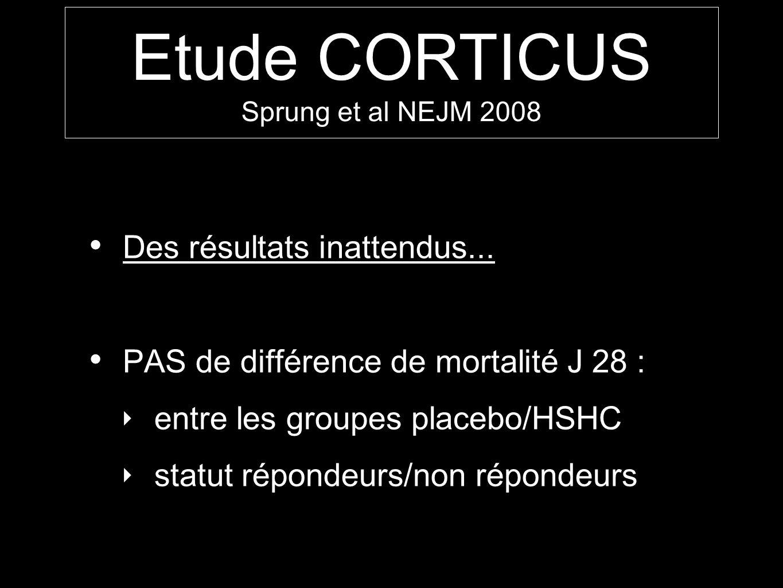 Etude CORTICUS Des résultats inattendus...