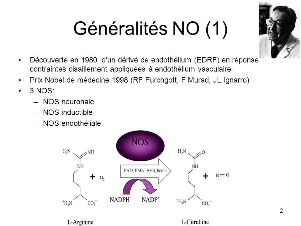 Généralités NO (1) Découverte en 1980 d'un dérivé de endothélium (EDRF) en réponse contraintes cisaillement appliquées à endothélium vasculaire.