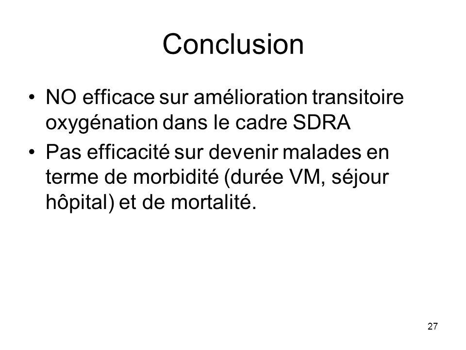 Conclusion NO efficace sur amélioration transitoire oxygénation dans le cadre SDRA.