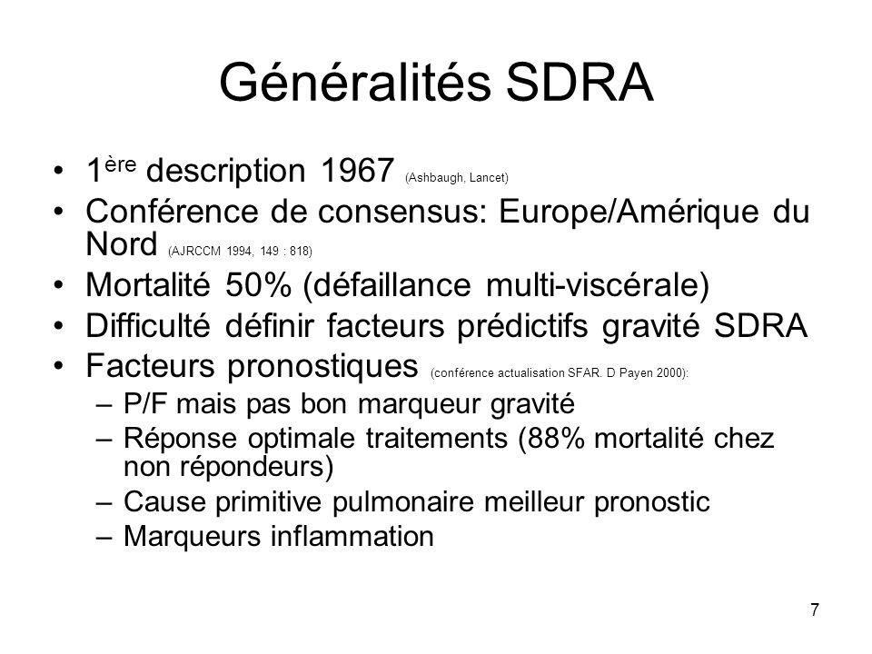 Généralités SDRA 1ère description 1967 (Ashbaugh, Lancet)
